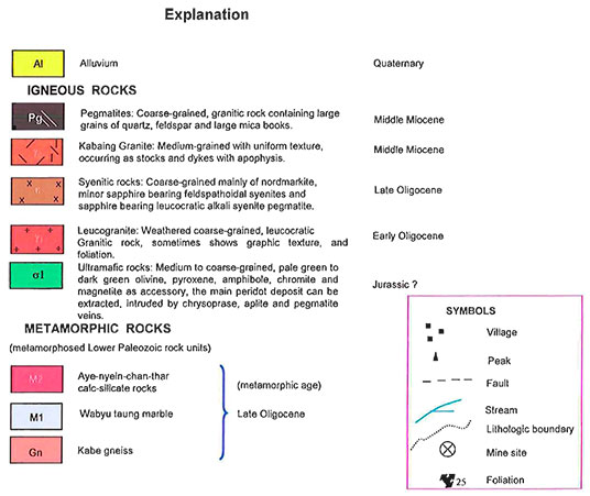 Geologic Map Explanation