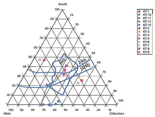 Ratios diagram image