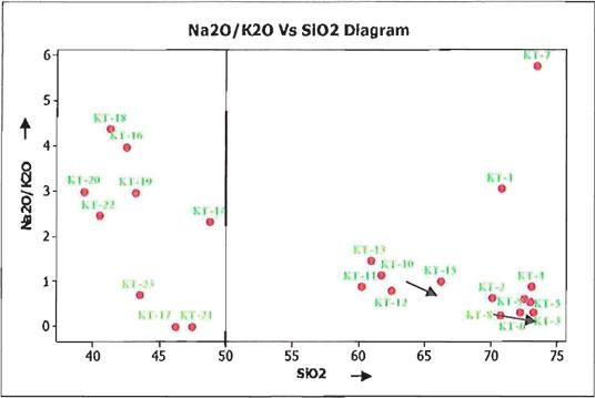 Variation diagram image