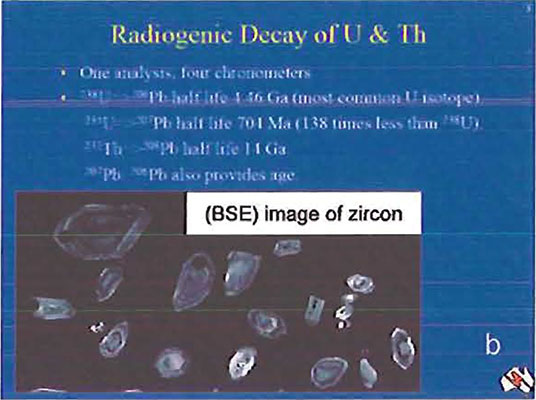 Radiogenic Decay of U & Th image