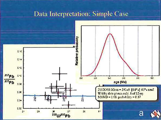 Data Interpretation: Simple Case image