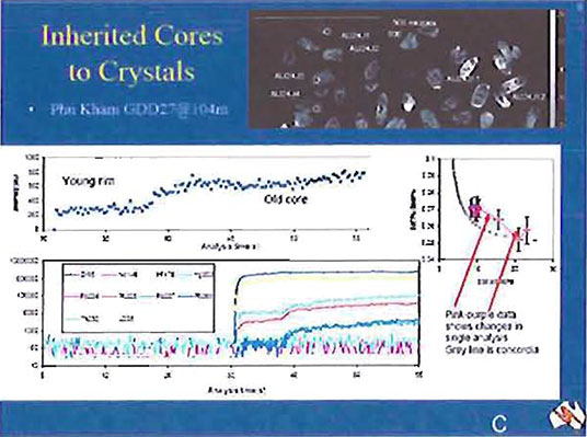 Inherited Cores to Crystals image