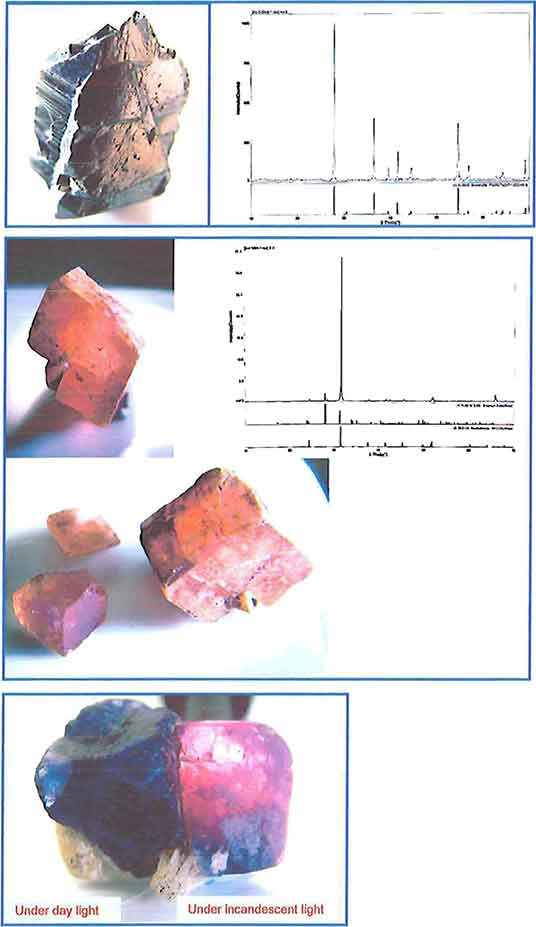 Crystals and X-RD Spectra images