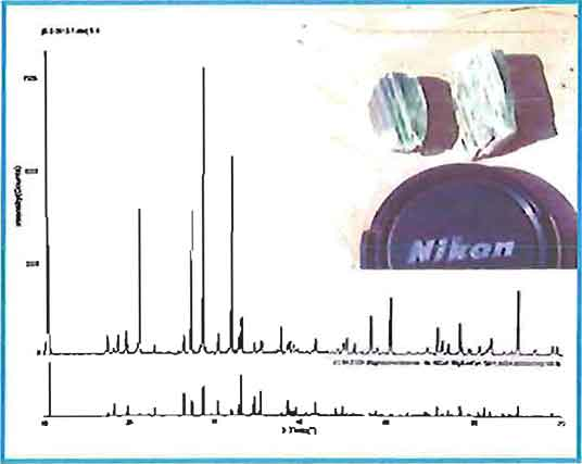 Magnesiohornblende Crystals photo image and X-RD Spectrum image
