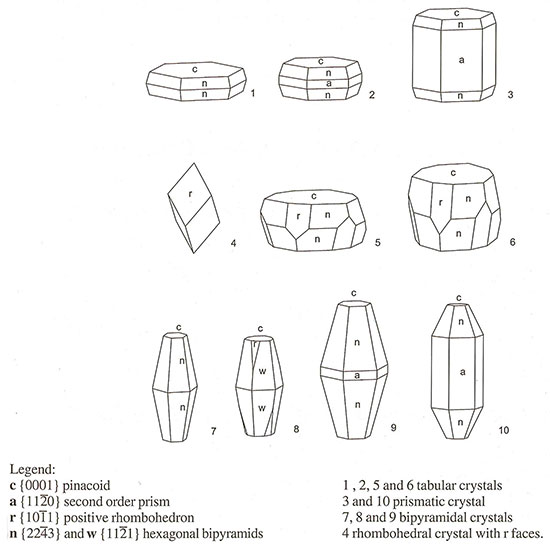 Diagram image
